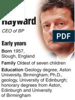 BP's Tony Hayward Biography