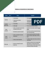 Tabla Referencial de Descripción de Consecuencias Para IPERC_V02 (1)