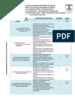 DOSIFICACION DE BIOLOGIA I.docx