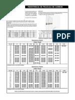 RESISTENCIAS-VENTILADORES TABLAS.pdf