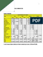 Taller n.4 Contabilidad _eeff Balance y Eerr_5-06