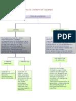 TIPOS DE CONTRATO EN COLOMBIA.docx