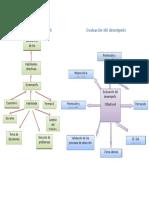 MAPA DE HABILIDADES DIRECTIVAS - copia.docx
