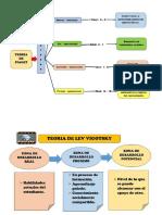 Sintesis de teorias de aprendizaje....pdf