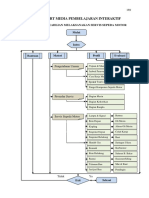 1.Flowchart Media Pembelajaran Interaktif