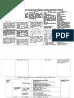 Matriz de Consistencia Influencia de Plataformas Virtuales