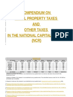 COMPENDIUM ON LOCAL PROPERTY TAXES & OTHER TAXES IN THE NCR.docx