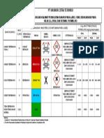 Simbol Bahaya Ld50 Oral Dan Dermal Formulasi