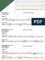 Notas, puntajes y rendimiento prueba de solfeo, Teoría y Solfeo I (abril 2017)