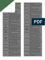 Abilities & Moves List