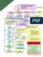 viaclinica sepsis.pdf