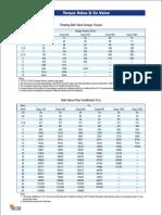 Ball-Data Sheet.pdf