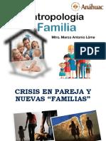Antropología de la familia