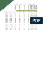 Projct Excel