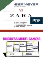 Obermeyer vs Zara Case Study