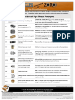 Pipe Thread Definitions