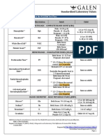 Standardized Lab Values - Final - 031215