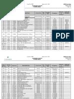 Sqe Forms Index Rev 06