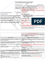 TDC Projet décret IADE.post HCPP