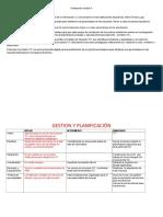 Evaluacion Modulo II