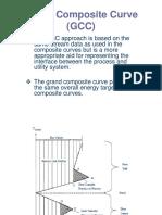 Grand Composite Curve (GCC)-Heat Pump