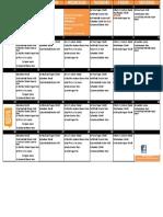 DAV June Classes