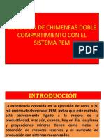 CH PEM2