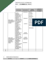 INSUMOS PARA EL PCI IE GTV.docx