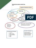 Elaboración Del Modelo Conceptual