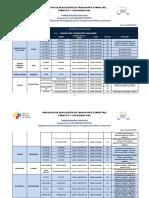 Homologacin Vehicular - Vehculos Automotores 3 Julio 2015