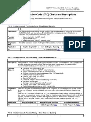 Diagnostic Trouble Code (DTC) Charts and Descriptions