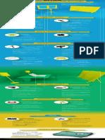 Lista_de_Equipamentos_para_Video.pdf