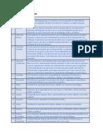 DEFINICION DE TRASTORNOS DE LA COMUNICACION HUMANA.pdf