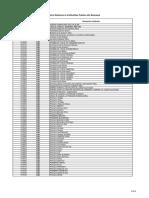 Registrul National al Institutiilor Publice din    Romania.pdf