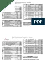 Malla Curricular Licenciatura en Artes Audiovisuales.pdf