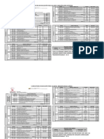 Malla Curricular Licenciatura en Educacion para las Artes.pdf