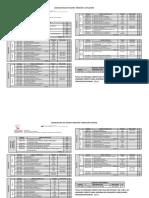 Malla Curricular Licenciatura en Teatro.pdf