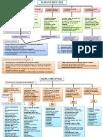 213064856 Mapa Conceptual Plan 2011