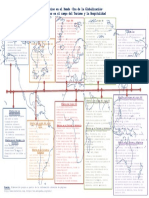 TOURISM AND HOSPITALITY TIMELINE.pdf