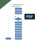 Diagrama de Flujo Del Centro de Capacitación y Tamaño