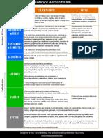 QuadrodeAlimentosMR.pdf