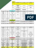 Calendario de Actividades 28-07-10