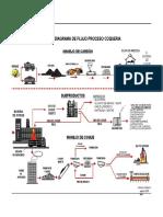 05 Diagrama de flujo COQUE.pdf