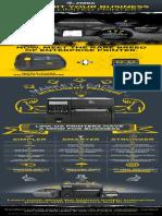 Linkos Infographic English