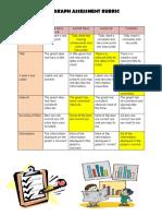 kiera bar graph assessment rubric