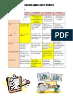 rapha bar graph assessment rubric
