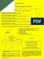DIN1302supplement.pdf