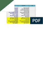 Rms Tables Core Tffttr 2017mar20