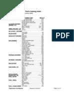 Parts Index