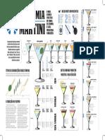 Poster Dry Martini